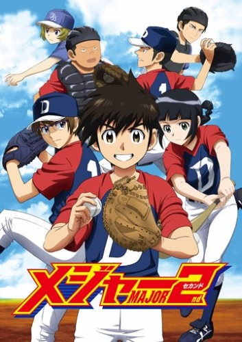 [TVRIP] Major 2nd [MAJOR 2nd] 第01-04話 Alternative Titles English: Major 2nd Official Title MAJOR 2nd Type TV Series, unknown number of episodes Year 07.04.2018 till ? Tags baseball, manga, shounen, […]