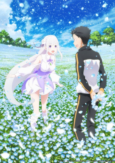 [BDRIP] Re:Zero kara Hajimeru Isekai Seikatsu (2018) [ゼロから始める異世界生活 (2018)] OVA Alternative Titles English: Re:Zero kara Hajimeru Isekai Seikatsu (2018) Official Title Re:ゼロから始める異世界生活 (2018) Type Movie, 2 movies Year 06.10.2018 till […]